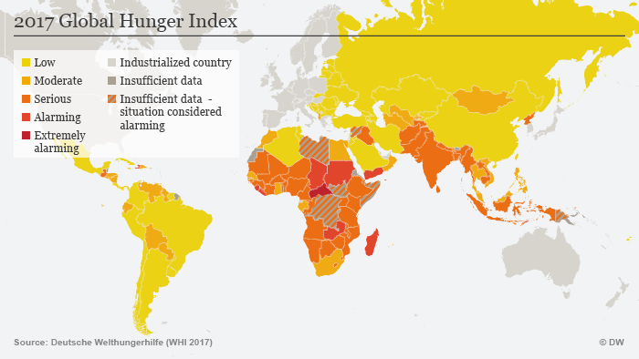 A chart showing the Global Hunger Index of 2017