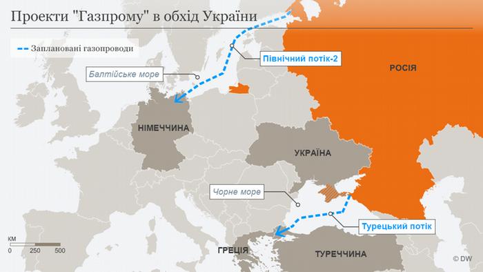 Мапа проектів газопроводів, якими Росія хоче пустити газ в обхід України