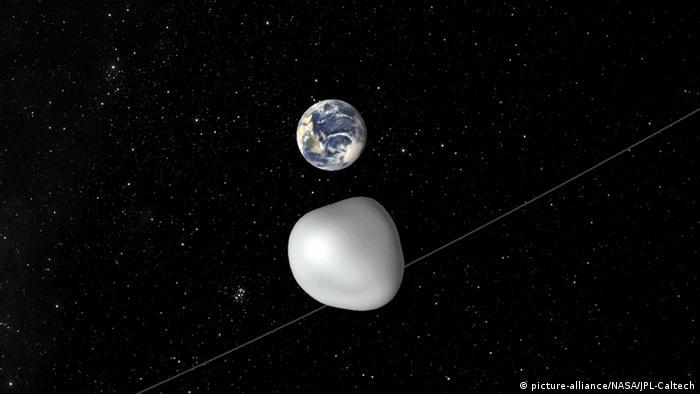NASA Animation Asteroid 2012 TC4