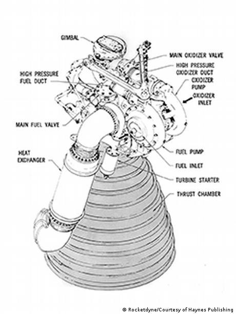 Motor Grafik Trägerrakete Delta Saturn I
