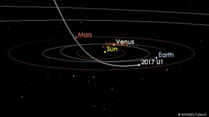 A/2017 U1 (NASA/JPL-Caltech )