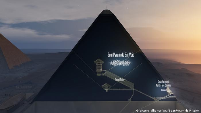 Diagram of interior cavity and a passageway projected onto a pyramid (picture-alliance/dpa/ScanPyramids Mission)
