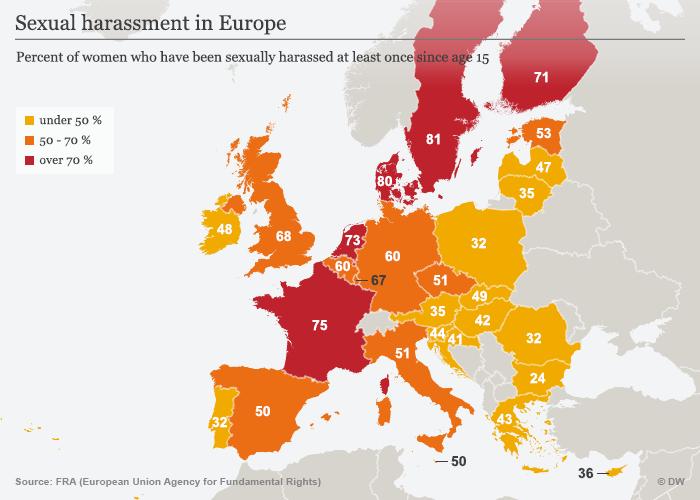 Infografik Sexuelle Belästigung Europa ENG