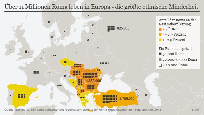 Infografik Roma in Europa