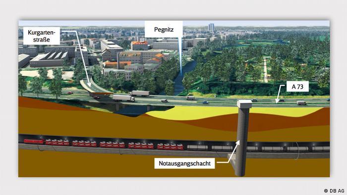 Picture of Nuremberg-Fürth freight train tunnel