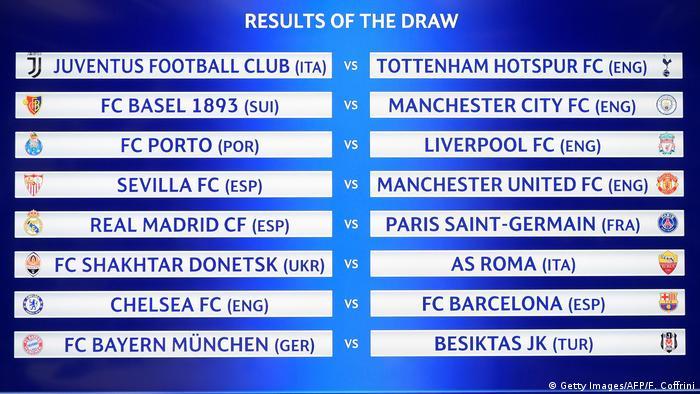 Fußball Auslosung Achtelfinale Champions League Paarungen