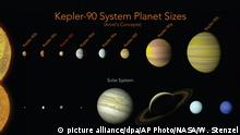 Kepler 90: Nasa entdeckt acht Planeten in fremdem Sonnensystem (picture alliance/dpa/AP Photo/NASA/W. Stenzel)