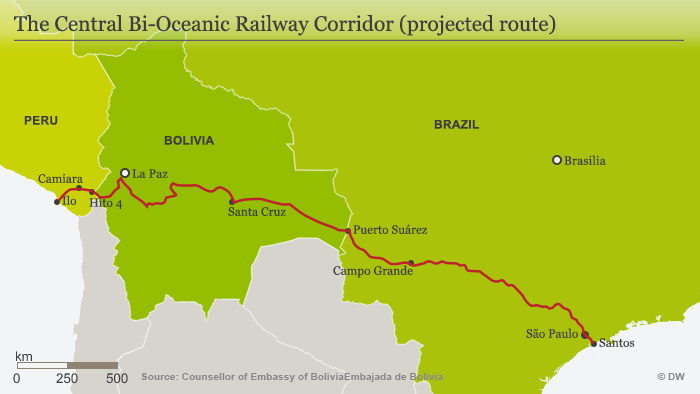 Route of the planned South American transcontinental railway