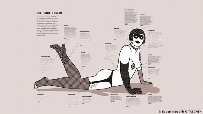 Graphic in the book 'Es wird Nacht im Berlin der Wilden Zwanziger' with a prostitute and texts (Robert Nippoldt © TASCHEN)