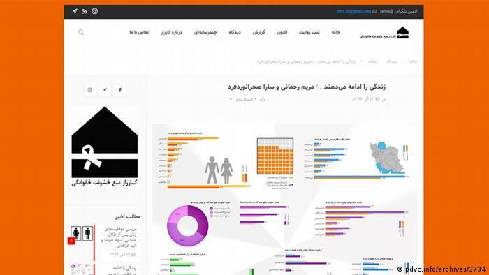 Screnshot - Iran-Häusliche Gewalt gegen Frauen (pdvc.info/archives/3734)