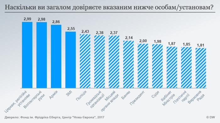 Дослідження Українське покоління Z: цінності та орієнтири