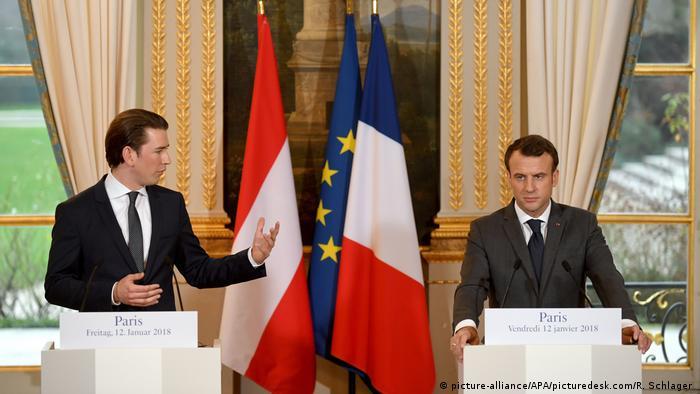 Sebastian Kurz and Emmanuel Macron