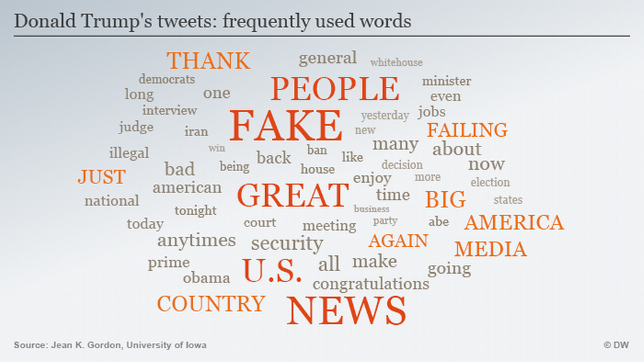 Don′t retweet Donald Trump and don′t use his language′   Americas ...