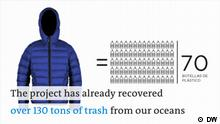 eco@afrika Doing Your Bit: Turning waste into wearables