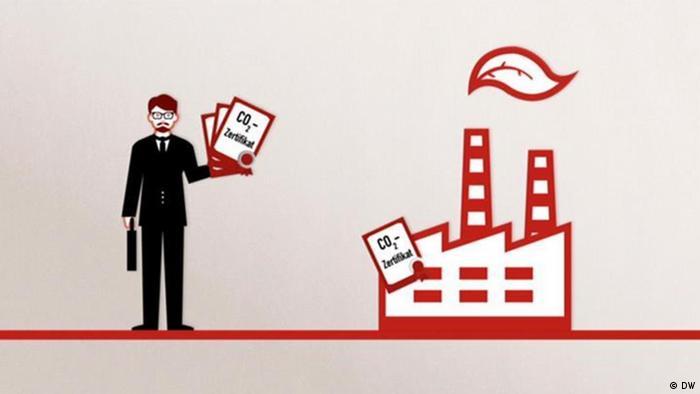 Графика с символическим изображением торговли сертификатами на выбросы СО2