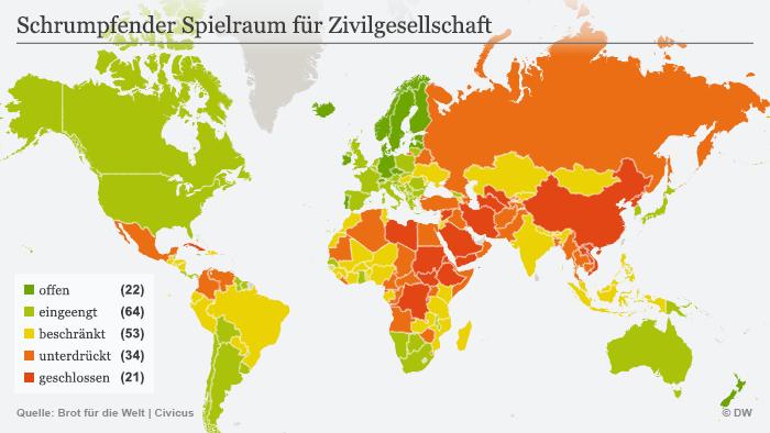 دستهبندی کشورها بر اساس آزادیهای اجتماعی به پنج دسته آزاد: ۲۲ کشور سبز تیره− در چارچوب: ۶۴ کشور سبز کمرنگ- محدود: ۵۳ زرد- سرکوب شده: ۳۴ کشور نارنجی− بسته: ۲۱ کشور قرمز