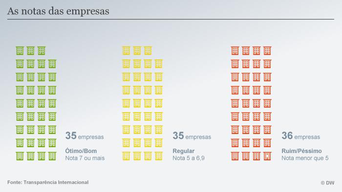 Infografik Transparenz Unternehmen POR