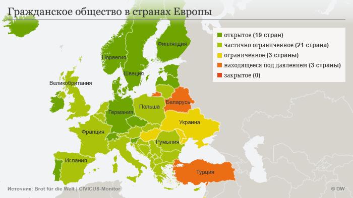 Гражданское общество в Европе