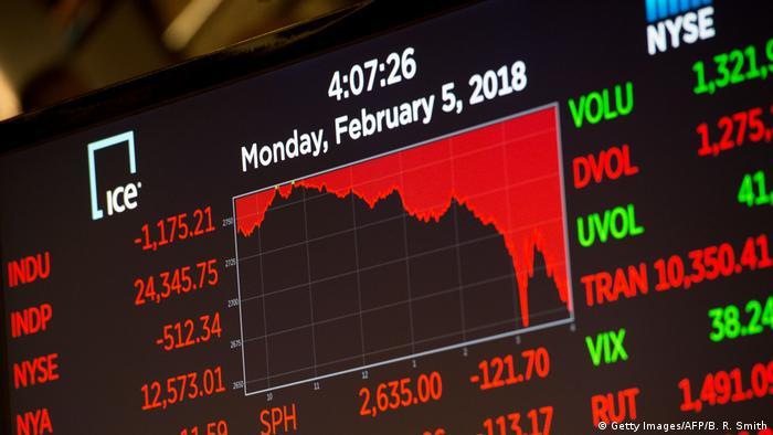 Показатели индекса Dow Jones после закрытия торгов 5 февраля