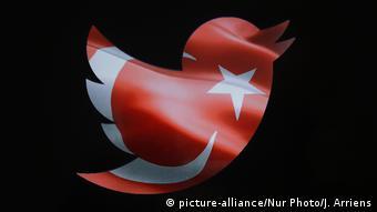 Türkei Internet