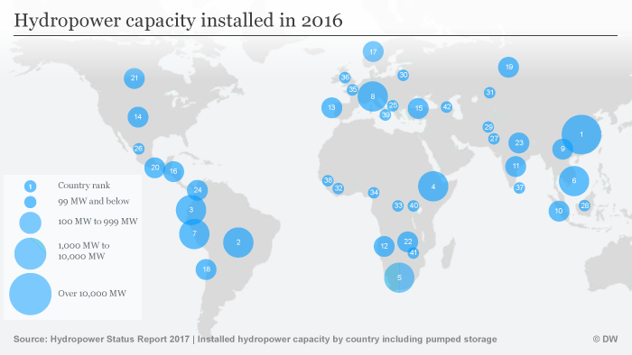Hydropower capacity installed in 2016 ENG