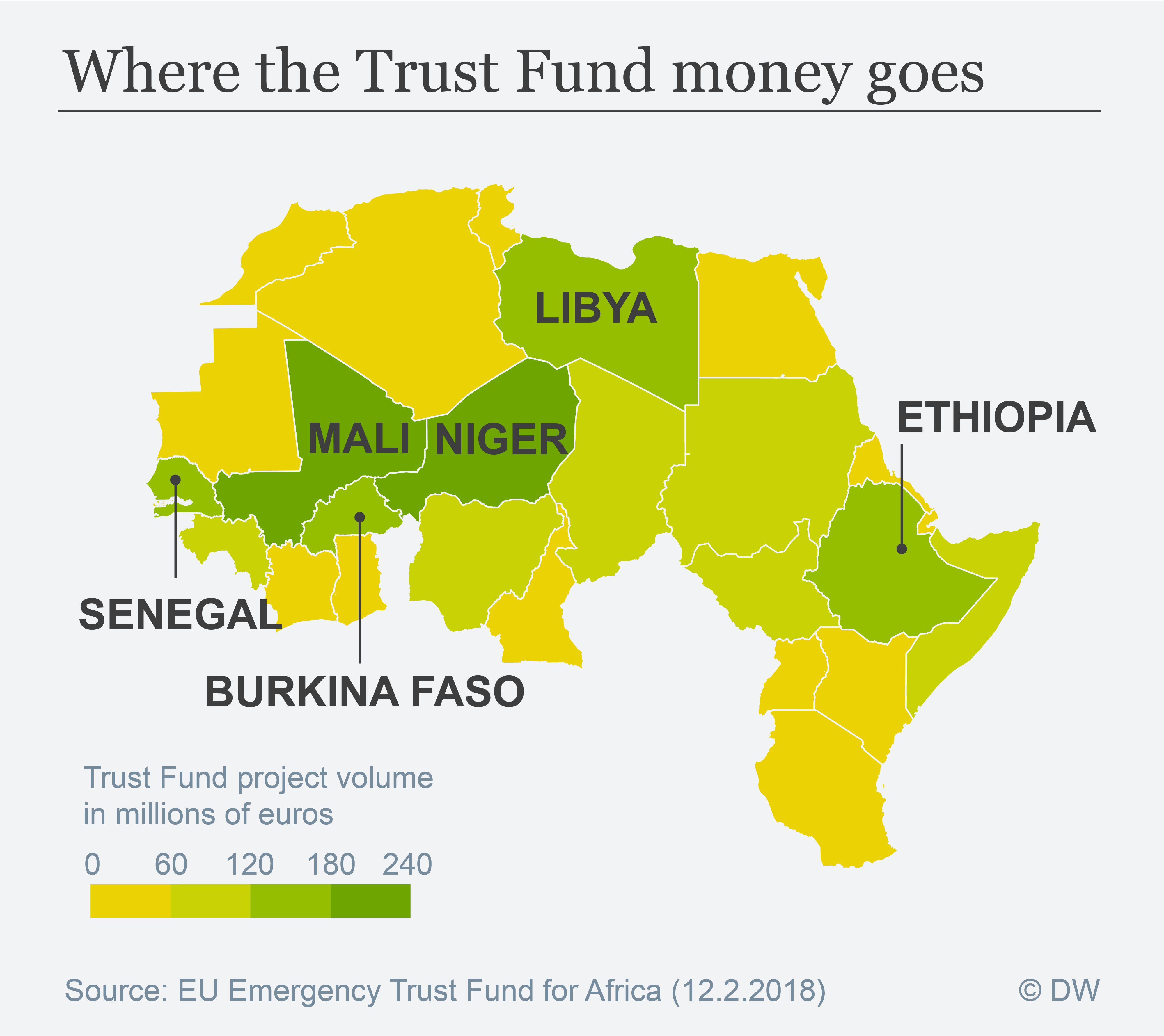 Data visualization: Trust Fund money to Africa
