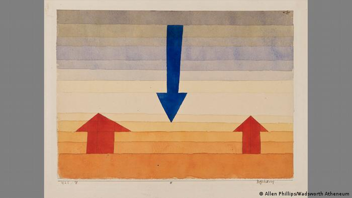Klee painting Greeting showing two orange arrows pointing upward and one blue arrow pointing down (Phillips/Wadsworth Atheneum)