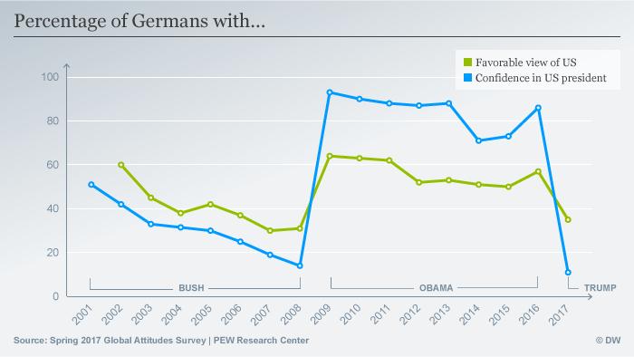 Germany's Social Democrats OK coalition with Merkel