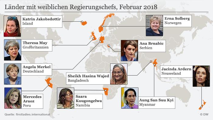 Infografik Länder mit weiblichen Regierungschefs, Februar 2018 DEU