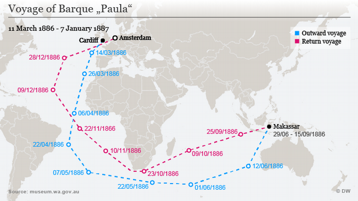 Map of the voyage of Barque Paula