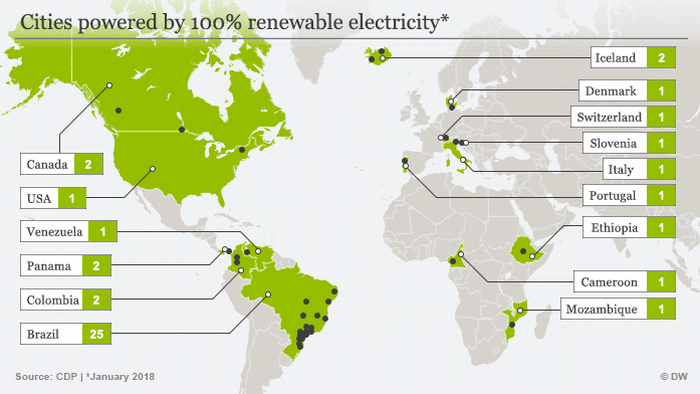 Infografic Cities powered by 100 percent renewable electricity ENG