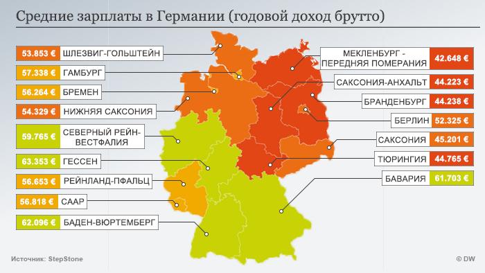 Доклад образование в европе украина где можно выучиться на художника