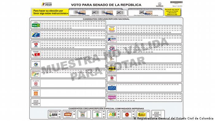 Kolumbien Parlamentswahlen 2018- Wahlschein
