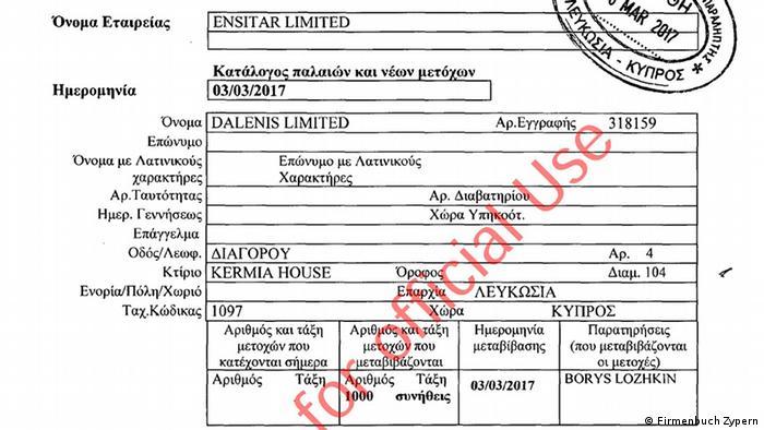 Скриншот свидетельства о регистрации на Кипре компании Ensitar Limited