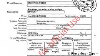 Інвестиції у Німеччині здійснюються Ложкіним через кіпрську компанію Ensitar Limited, бенефіціаром якої він став у березні 2017 року