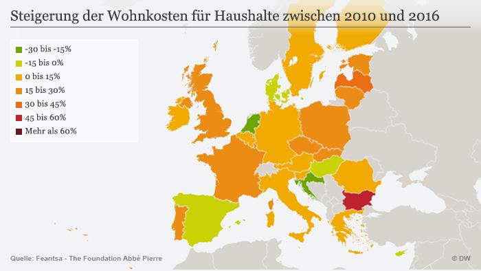 Infografik Steigerung Wohnkosten Haushalt