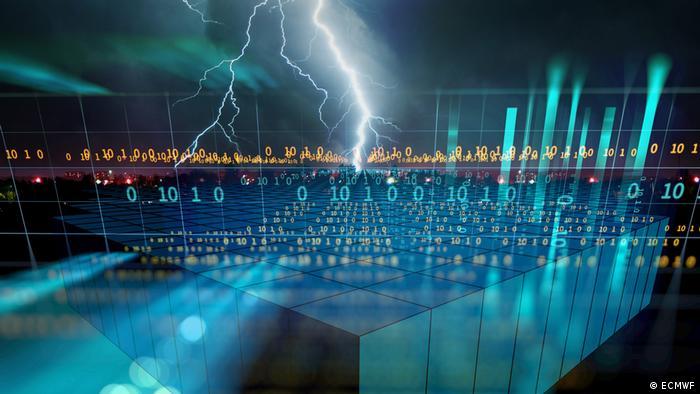 Welttag der Meteorologie (ECMWF)
