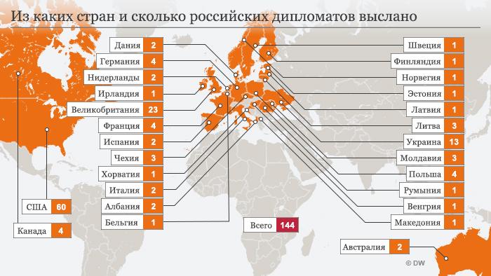 Из каких стран и сколько российских дипломатов выслано: инфографика