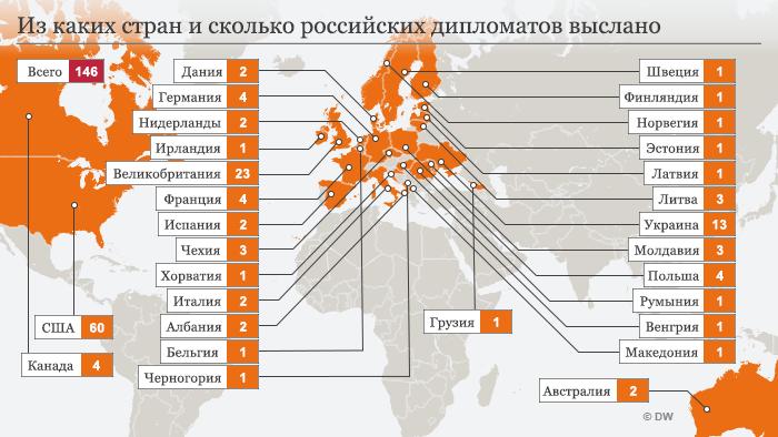 Страны, выславшие российских дипломатов