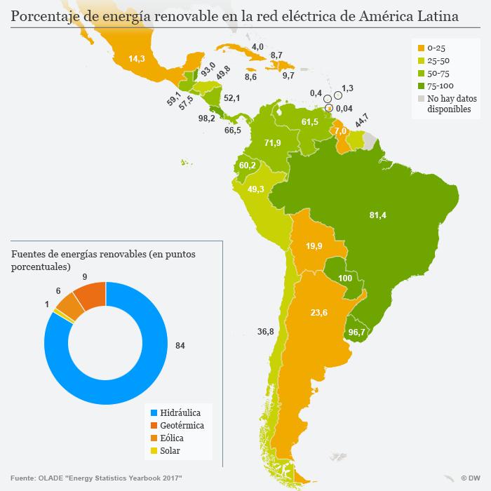 Infografik Karte Lateinamerika Erneuerbare Energien SPA