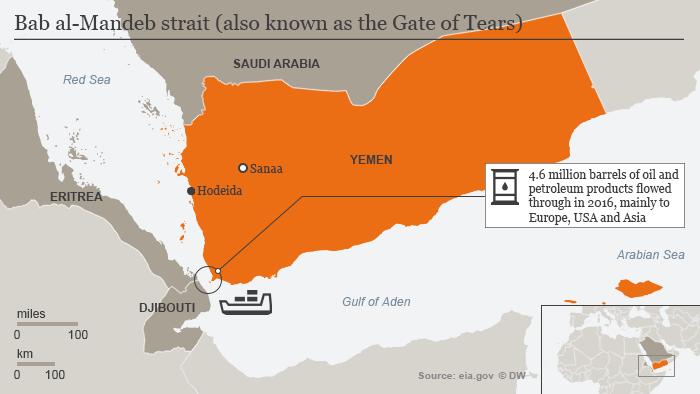 A map illustrating the narrow Bab al-Mandeb Strait between Yemen and Djibouti.