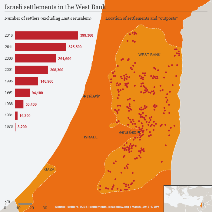 A 2018 map of Israeli settlements in the West Bank