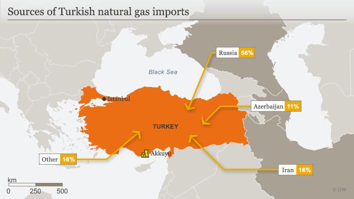 Infografik Karte Türkei Erdgasversorgung ENG