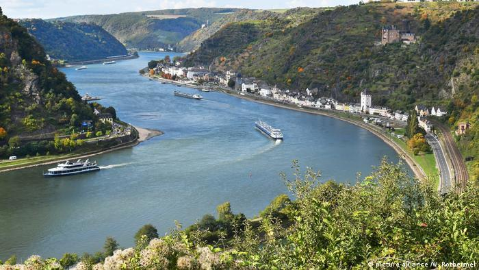The view on the Rhine river