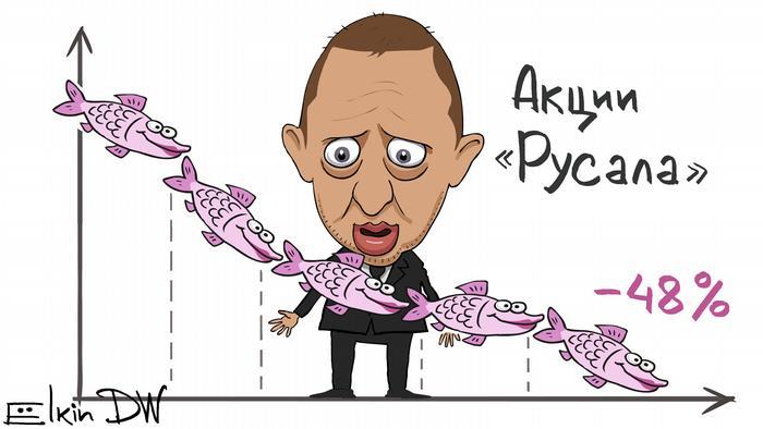 Карикатура Сергея Ёлкина на тему влияния санкций США на Русал