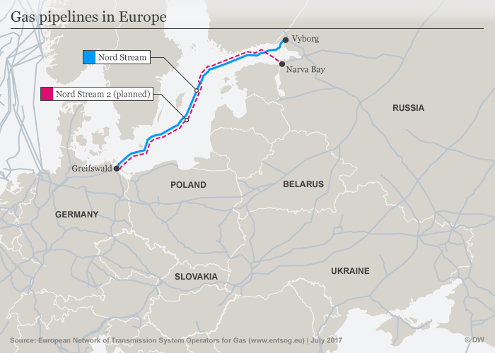 Infographic showing gas pipelines in Europe
