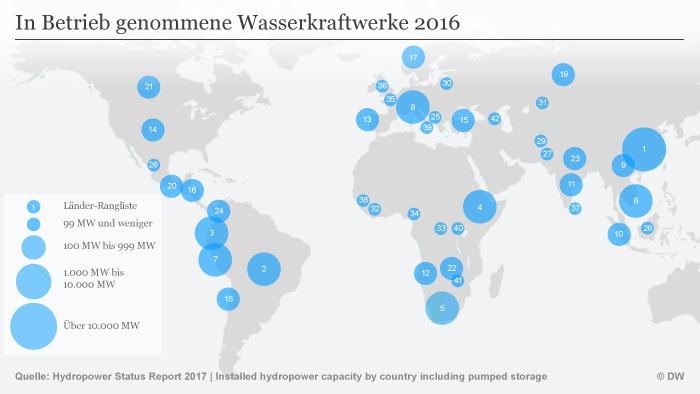 Infografik Karte in Betrieb genommene Wasserkraftwerke weltweit 2016