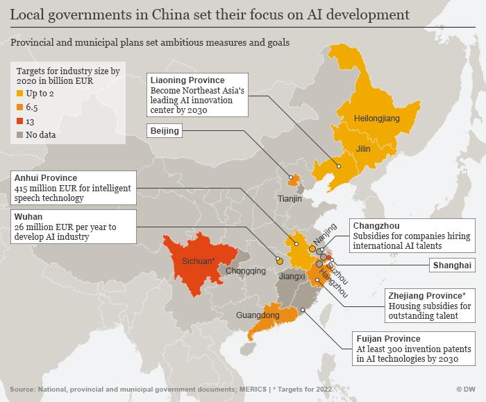 Infografik China KI ENG