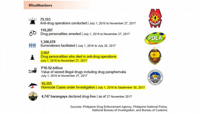 Screenshot Report The Duterte Administration