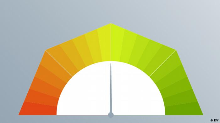 DWA DW Akademie speakup barometer Barometer
